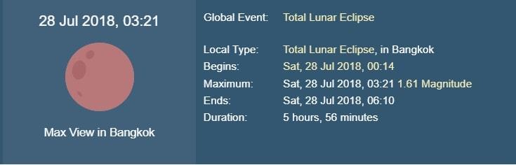 2018年7月28日月食